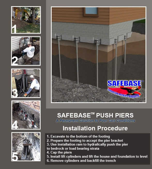 SafeBase push pier system | Sinking Foundation Repair