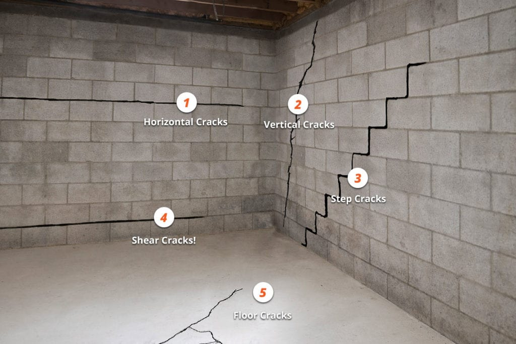 foundation cracks, foundation settlement