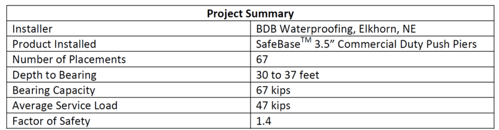 Foundation repair project summary by BDB Waterproofing
